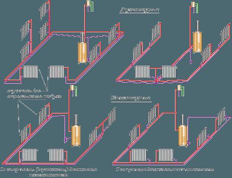 Рис. 8. Примеры двухтрубных систем отопления с естественной циркуляцией воды и нижней разводкой подающего трубопровода.