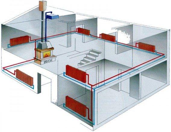 схемы отопления из