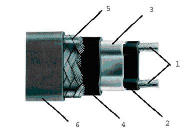 утепление водопровода способом подогрева трубы кабелем