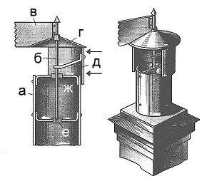дефлектор с ветрозащитной системой