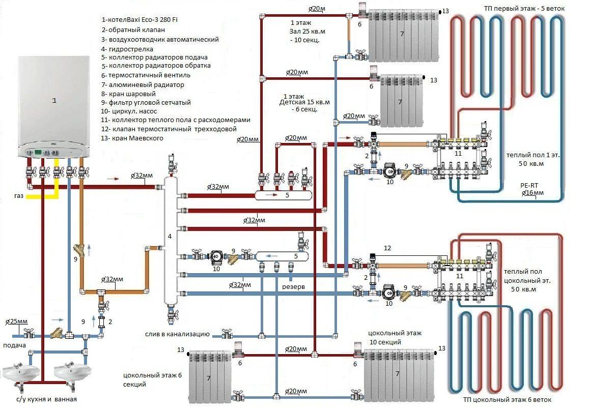 схема отопления коттеджа.