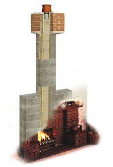 дымовая труба для дома