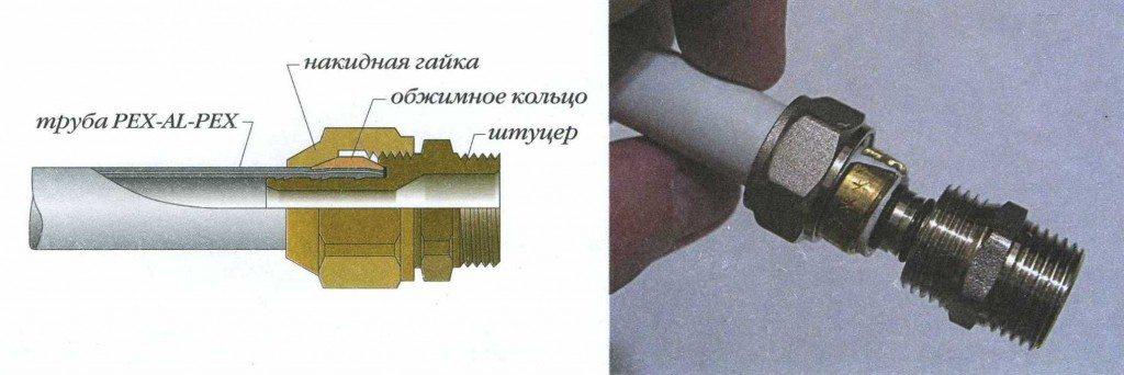 фитинги компрессионные для металлопластиковых труб