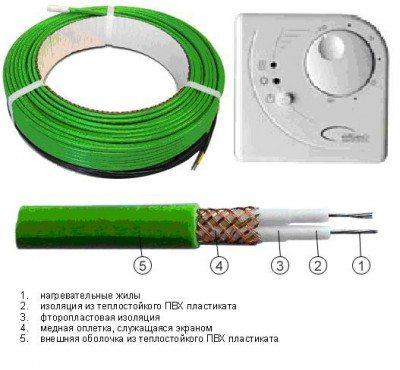 кабель греющий внутри трубы