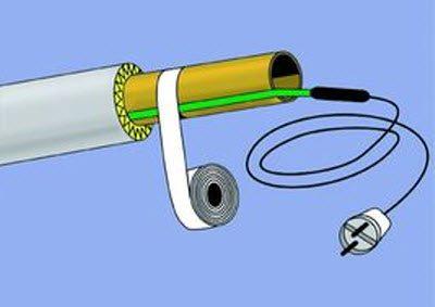 кабель подогрева для труб