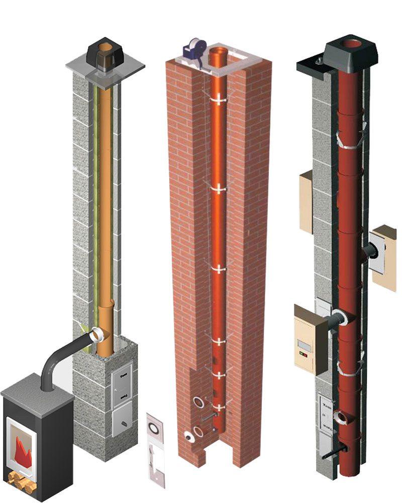 Керамический трубы для дымохода монтаж дымохода на крыше самому