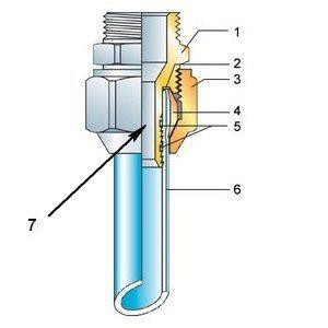 металлопластиковые трубы как соединять