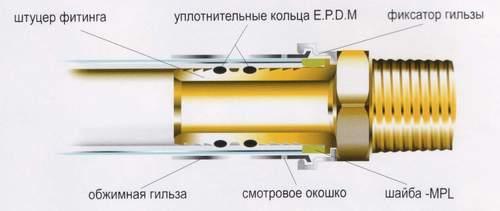 металлопластиковые трубы монтаж