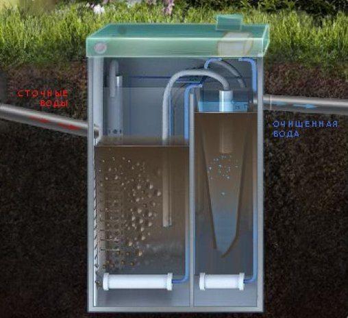 монтаж канализационные трубы пвх