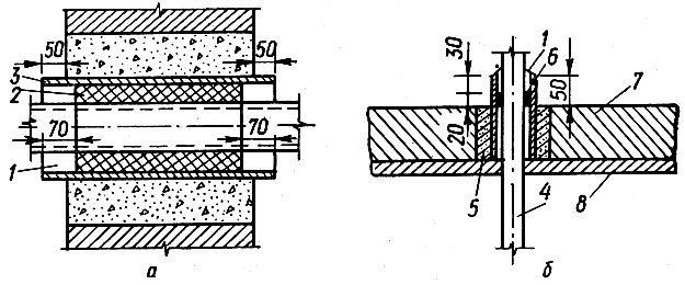 перенос трубы газовой