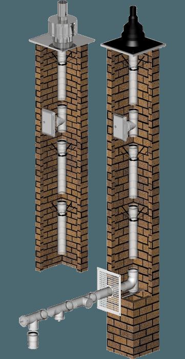 правила эксплуатации дымовых труб