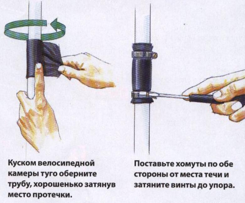 прорыв трубы с горячей водой