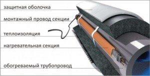 системы обогрева труб