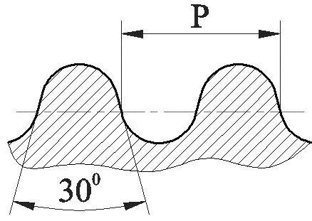 таблица трубной резьбы