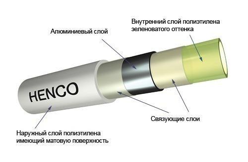 труба металлопластик