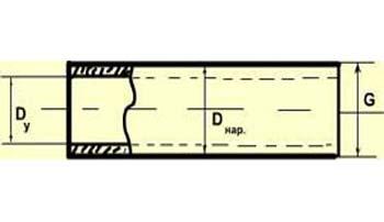трубы для водопровода диаметр
