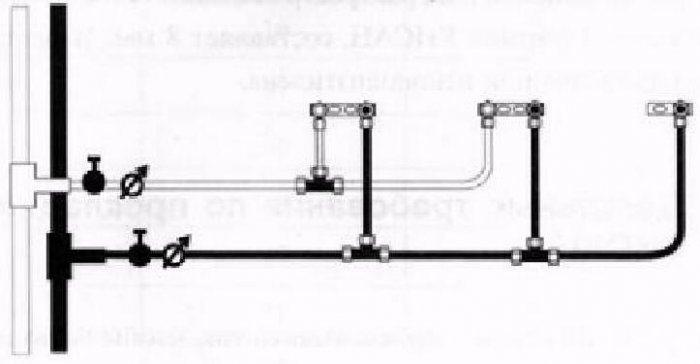 трубы сшитый полиэтилен для отопления