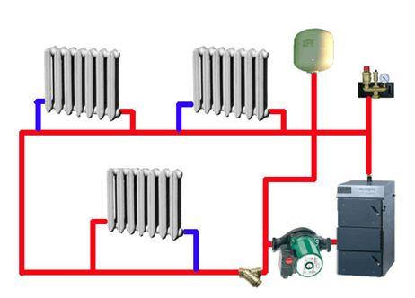 Чугунные радиаторы прекрасно дополнят твердотопливный котел.
