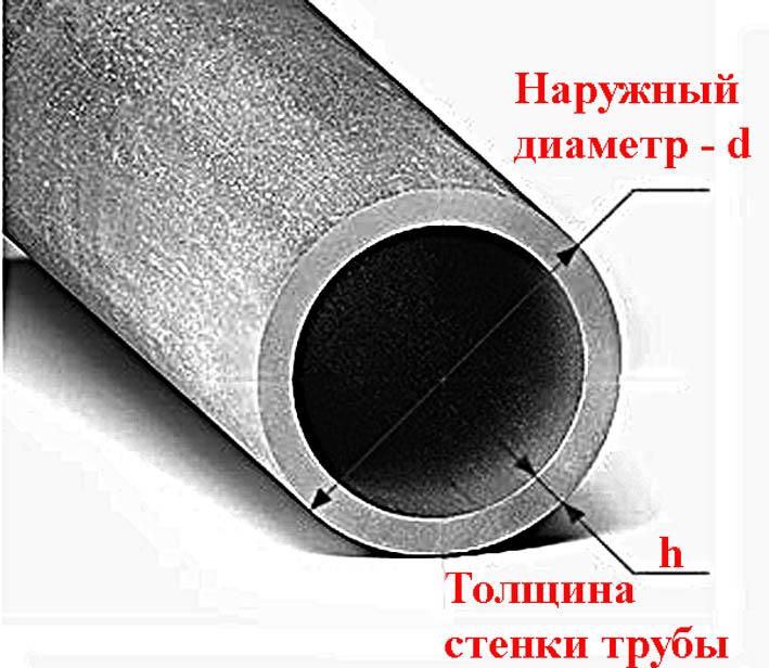 диаметры стальных труб таблица