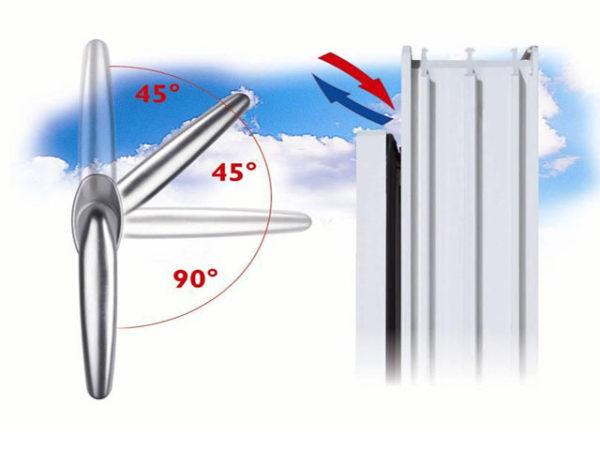 Все функции окна: закрытое, открытое, микропроветривание и проветривание