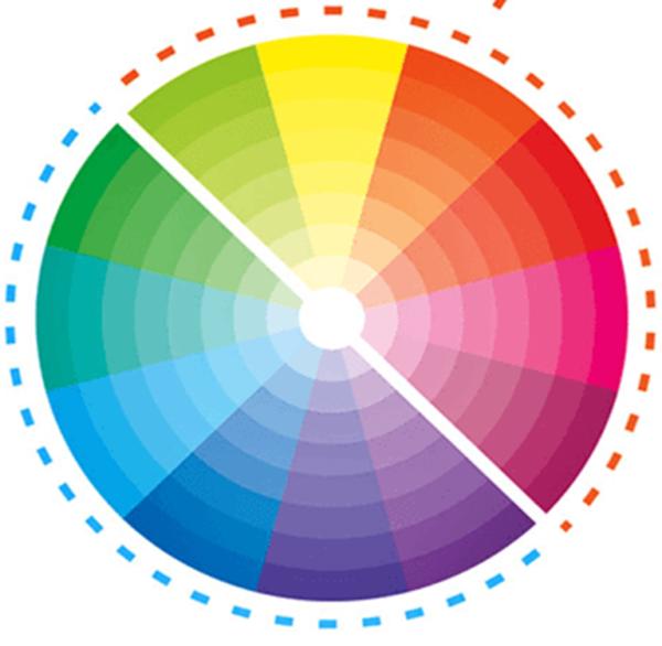 Оцените, какой цвет лучше выбрать для основного цвета вашей прихожей – теплый или холодный.
