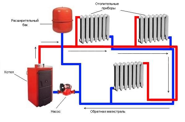 Контур с циркуляционным насосом может работать частично завоздушенным.