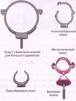 крепление для пвх труб