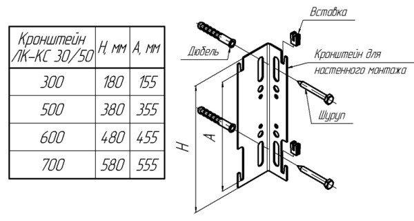 Настенное крепление для стальных радиаторов отопления: чертеж с размерами