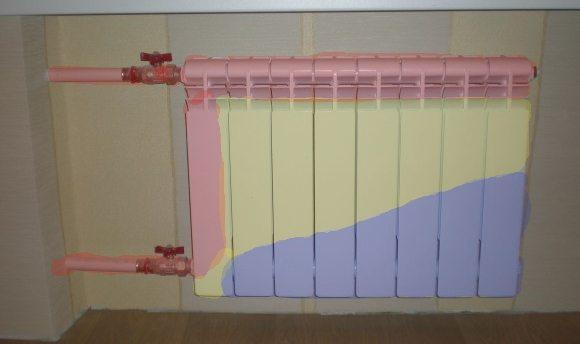 Неравномерно нагретым радиатор - горячий сверху холодный снизу - может быть и при боковом подключении. Причина та же - заиливание нижнего коллектора.