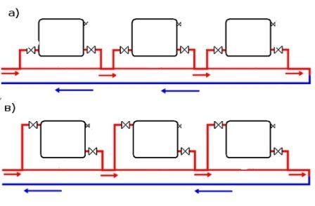 Однотрубная схема - ленинградка.