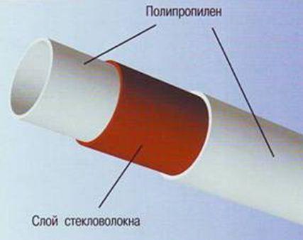 полипропиленовые трубы и фитинги как выбрать