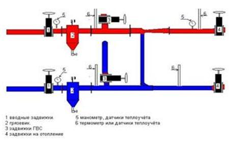 рабочая температура полипропиленовых труб