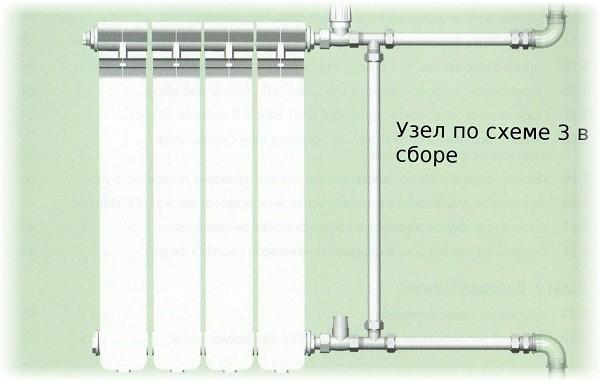 Схема обвязки для городской квартиры.