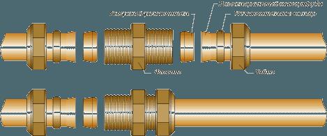 Схема, поясняющая принцип соединения