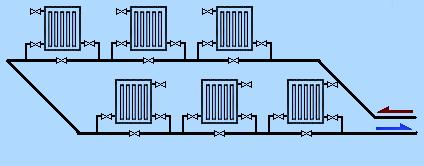 Схема с разрывающими байпасы кранами.