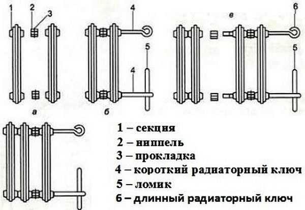 Схема сборки радиатора.