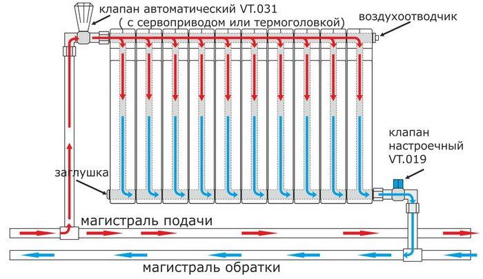 Система с регулируемым потоком теплоносителя