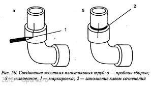 соединение пластмассовых труб