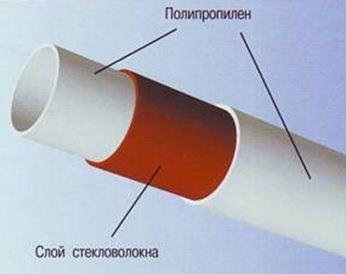 температура плавления полипропиленовых труб