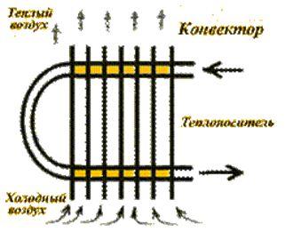 температура полипропиленовые трубы
