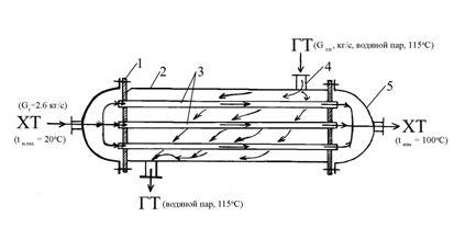 Расчеты по теплообменнику труба в трубе Кожухотрубный испаритель ONDA LPE 580 Новотроицк