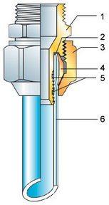 Устройство резьбового соединительного элемента: 1. Никелированный латунный прямой штуцер; 2. Изолирующее кольцо; 3. Затяжная гайка; 4. Разрезное обжимное кольцо; 5. Уплотнительное кольцо; 6. Труба.